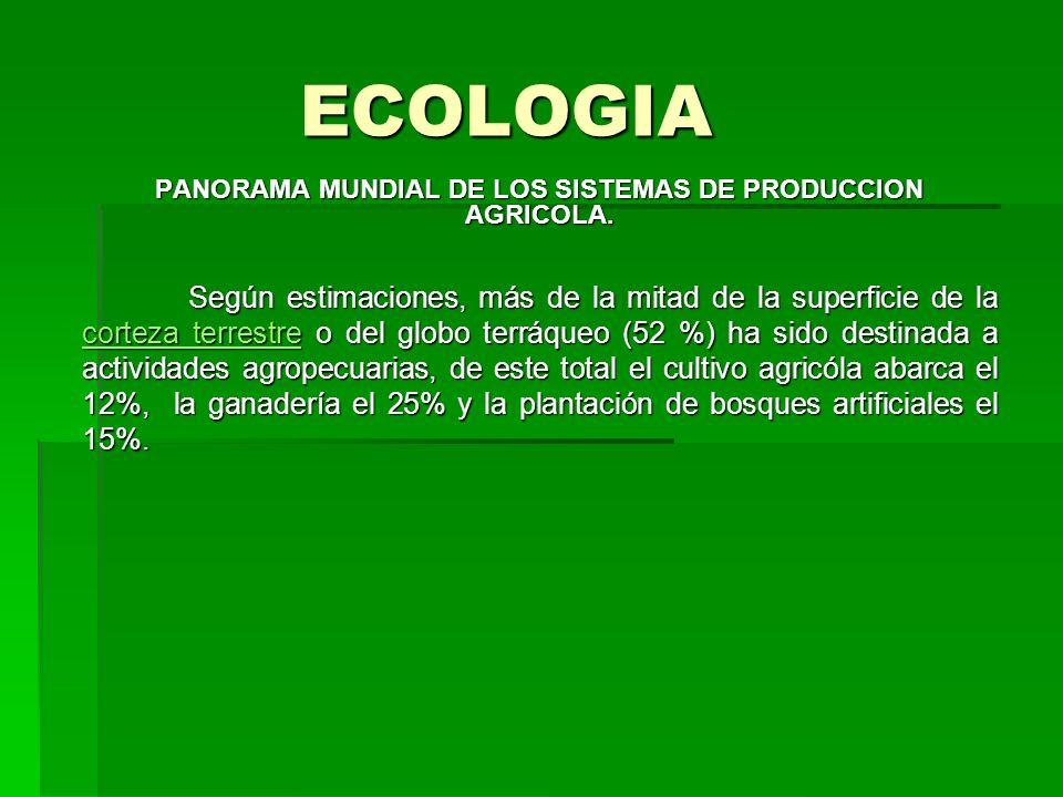 PANORAMA MUNDIAL DE LOS SISTEMAS DE PRODUCCION AGRICOLA.