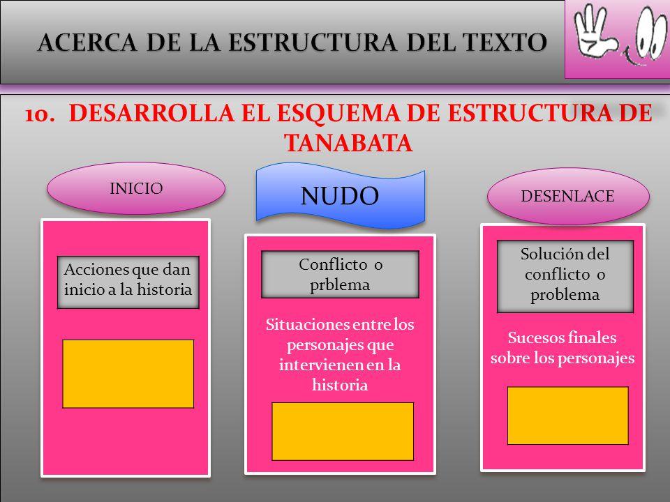 ACERCA DE LA ESTRUCTURA DEL TEXTO