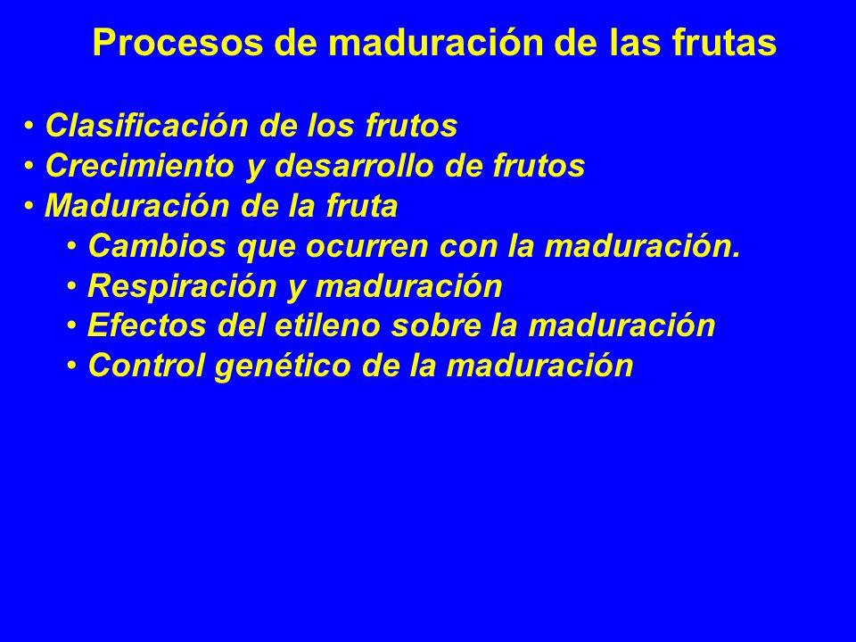 Procesos de maduración de las frutas