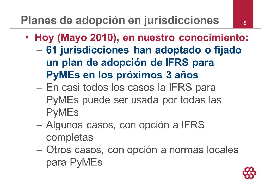 Planes de adopción en jurisdicciones