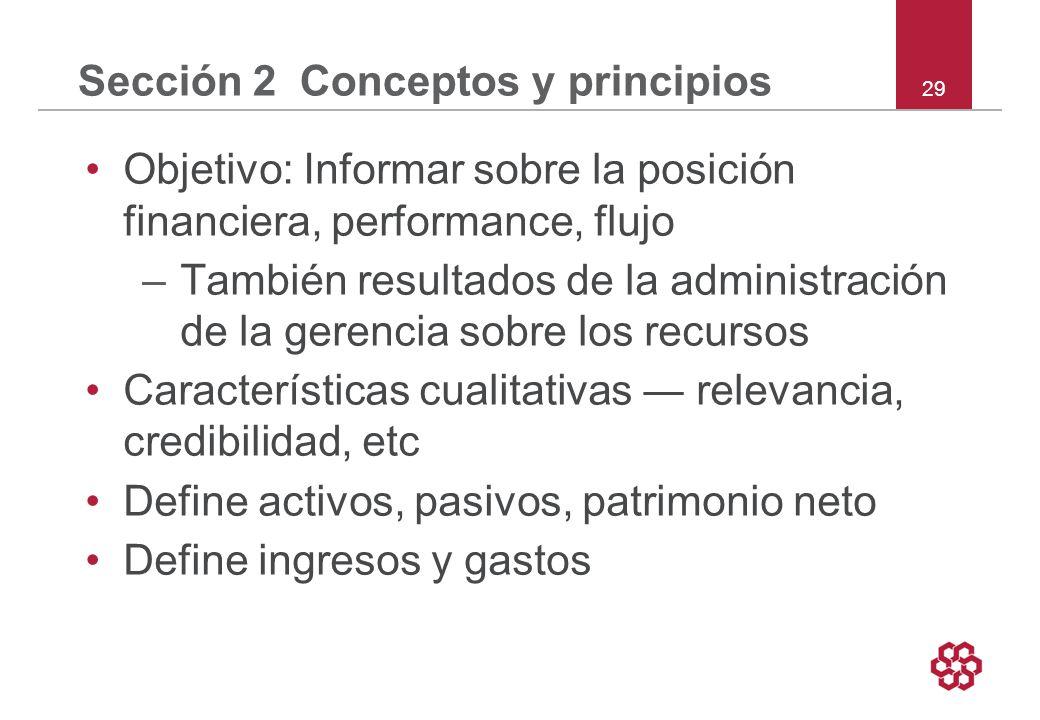 Sección 2 Conceptos y principios
