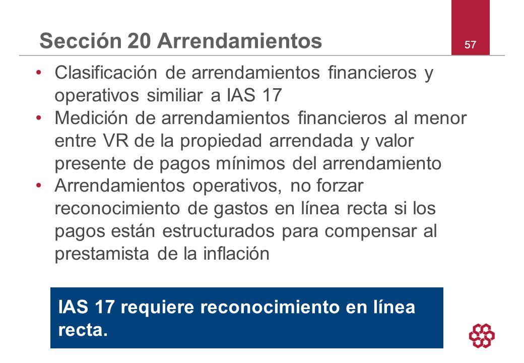 Sección 20 Arrendamientos