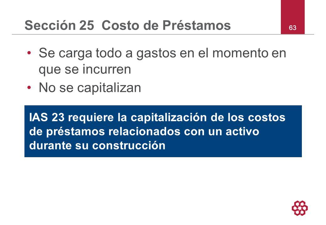 Sección 25 Costo de Préstamos