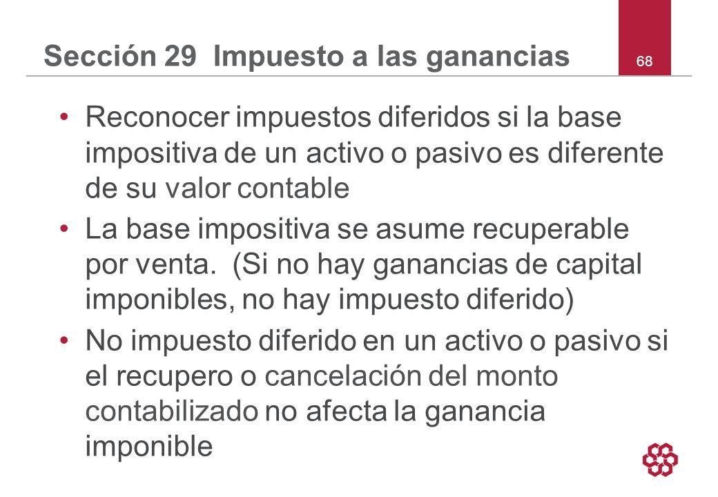 Sección 29 Impuesto a las ganancias