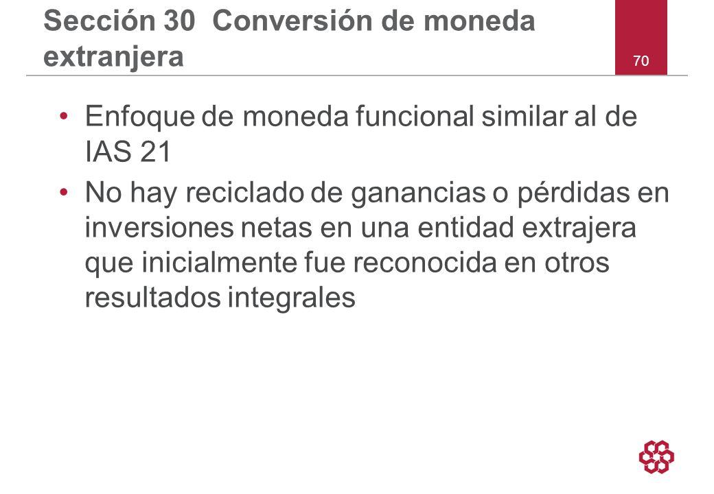 Sección 30 Conversión de moneda extranjera