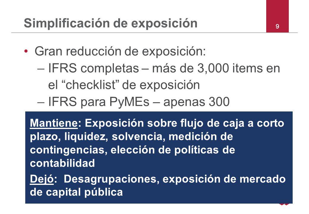 Simplificación de exposición