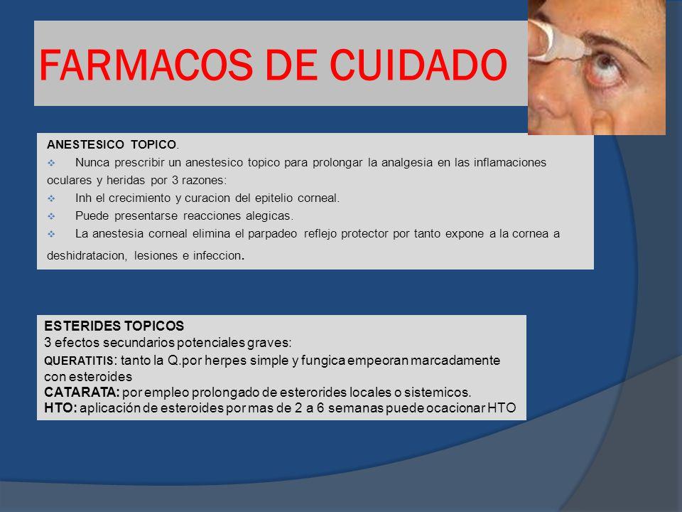 FARMACOS DE CUIDADO ESTERIDES TOPICOS
