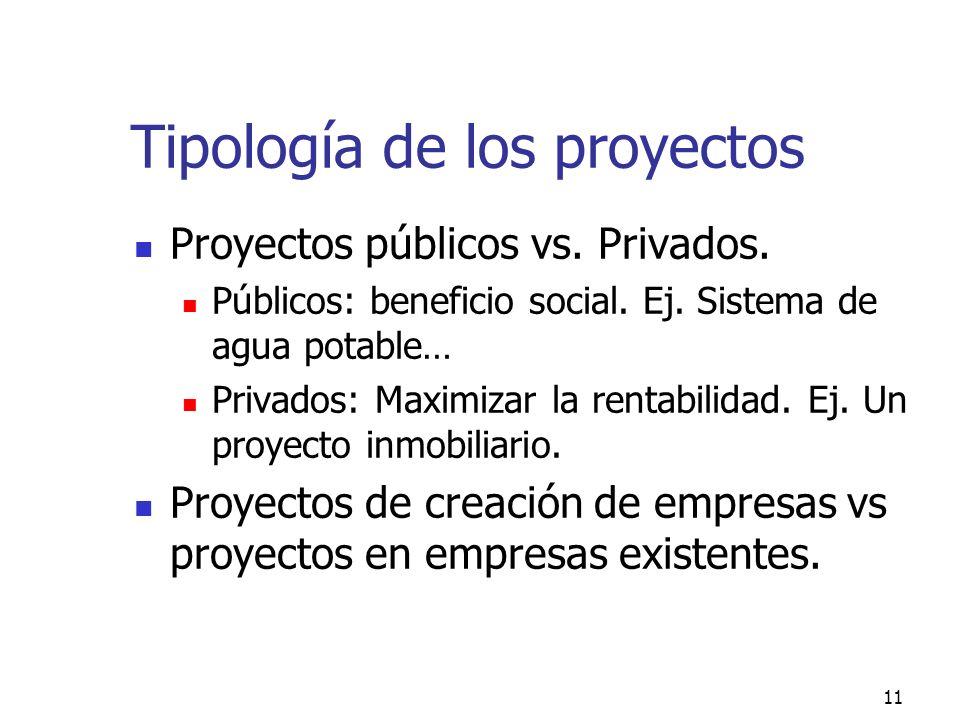 Tipología de los proyectos