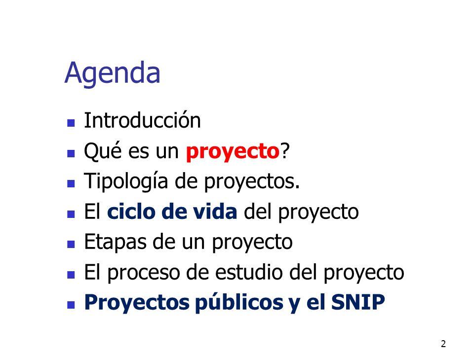 Agenda Introducción Qué es un proyecto Tipología de proyectos.