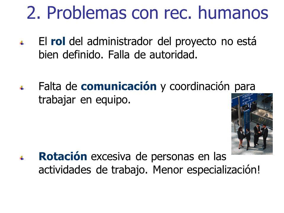 2. Problemas con rec. humanos