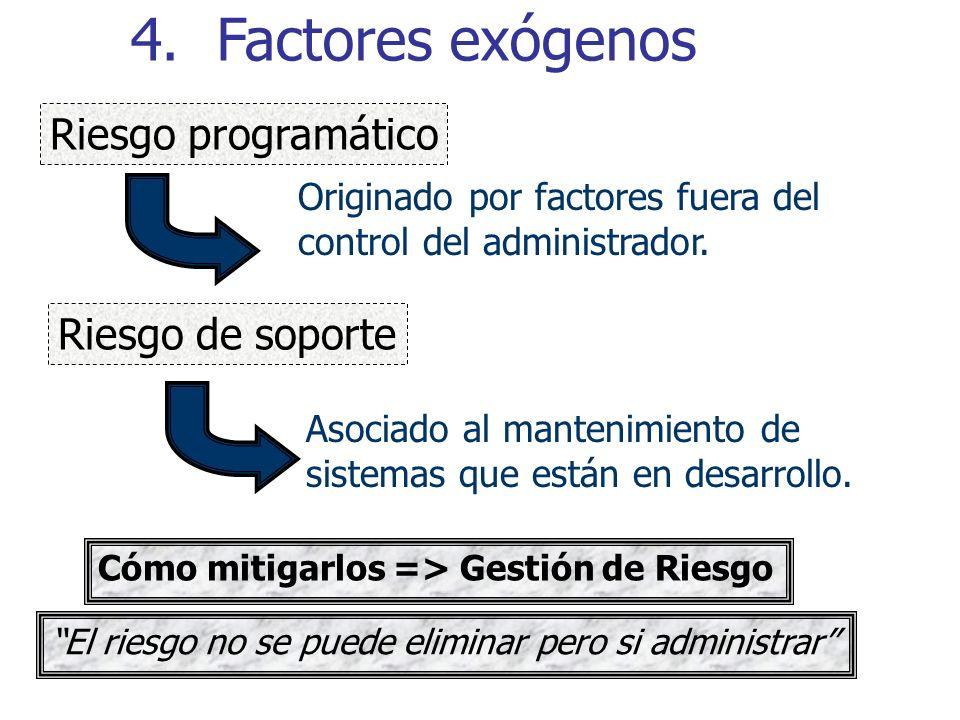 4. Factores exógenos Riesgo programático Riesgo de soporte