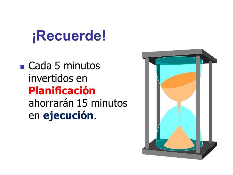 ¡Recuerde! Cada 5 minutos invertidos en Planificación ahorrarán 15 minutos en ejecución.