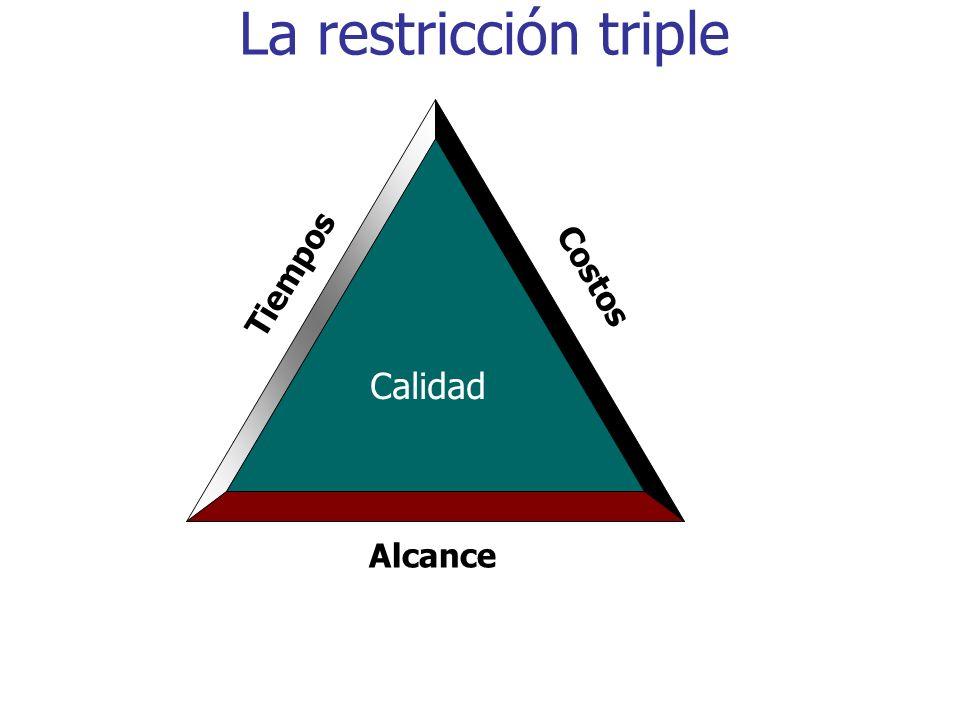 La restricción triple Calidad Tiempos Costos Alcance