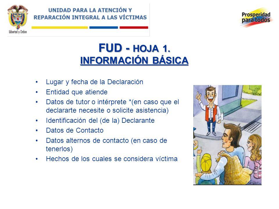 FUD - HOJA 1. INFORMACIÓN BÁSICA