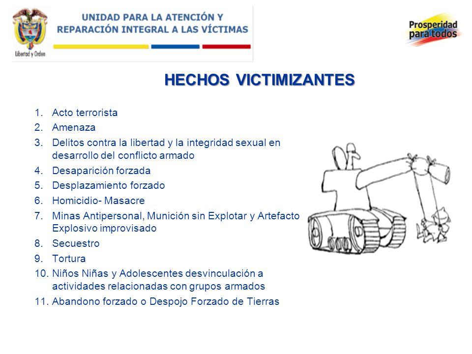 HECHOS VICTIMIZANTES Acto terrorista Amenaza