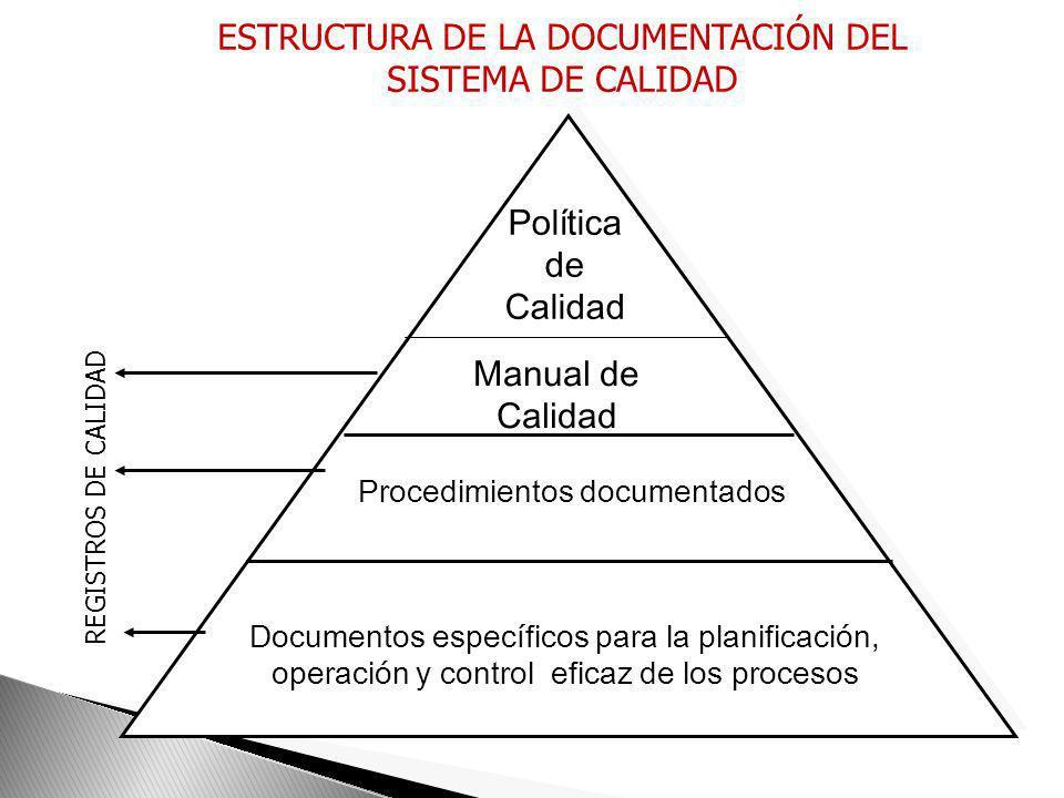 ESTRUCTURA DE LA DOCUMENTACIÓN DEL SISTEMA DE CALIDAD