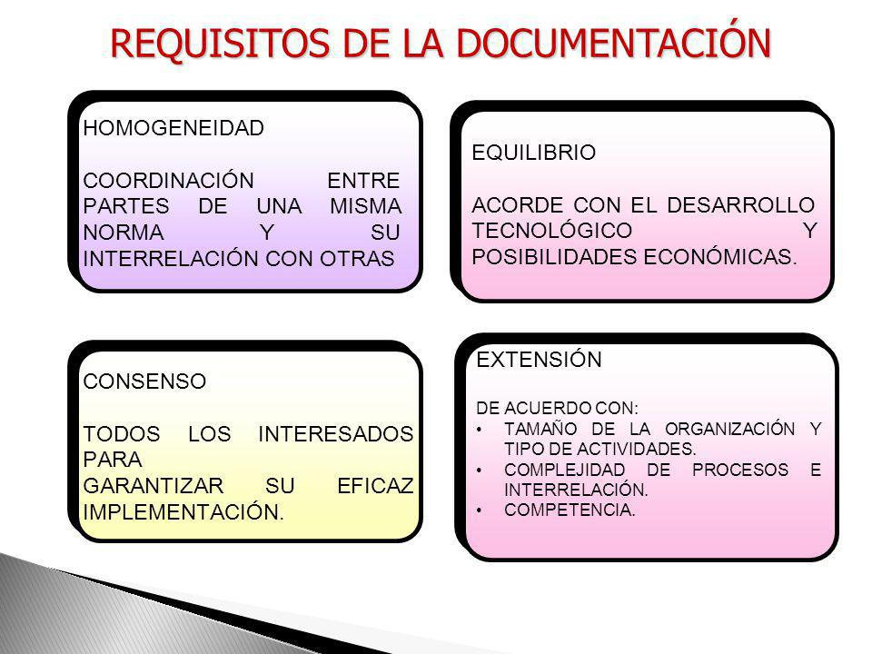 REQUISITOS DE LA DOCUMENTACIÓN