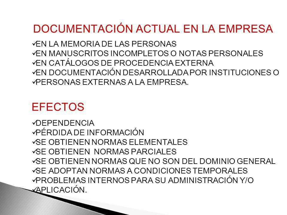 DOCUMENTACIÓN ACTUAL EN LA EMPRESA