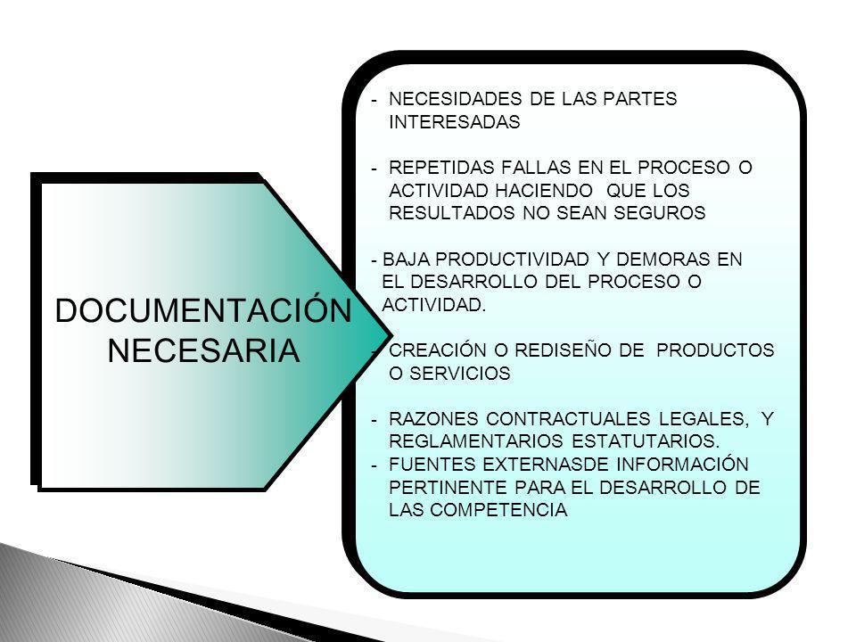 DOCUMENTACIÓN NECESARIA NECESIDADES DE LAS PARTES INTERESADAS
