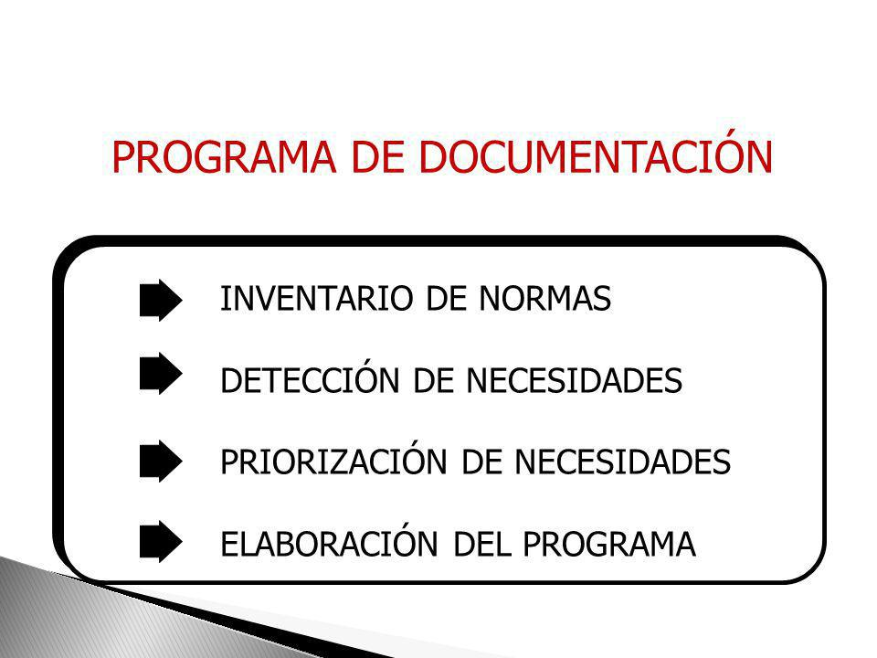 PROGRAMA DE DOCUMENTACIÓN
