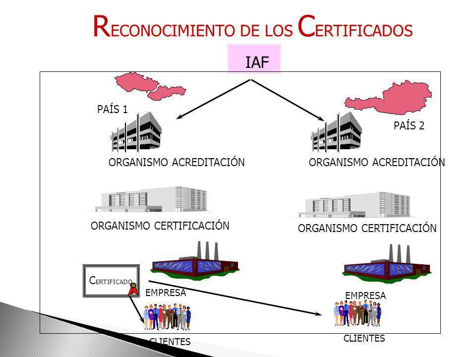RECONOCIMIENTO DE LOS CERTIFICADOS