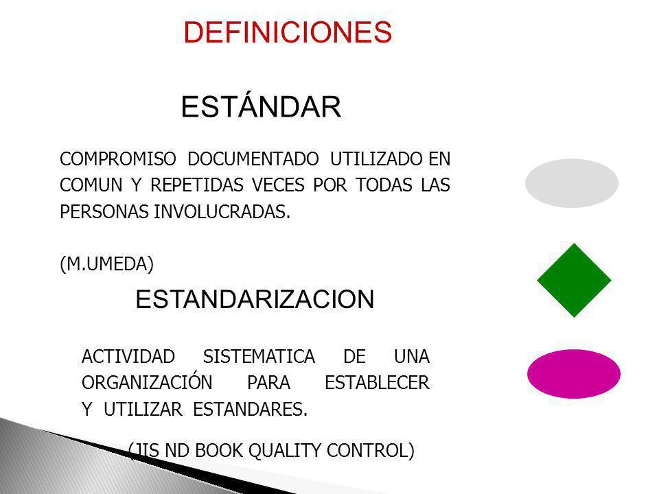 DEFINICIONES ESTÁNDAR ESTANDARIZACION