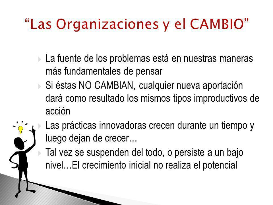 Las Organizaciones y el CAMBIO
