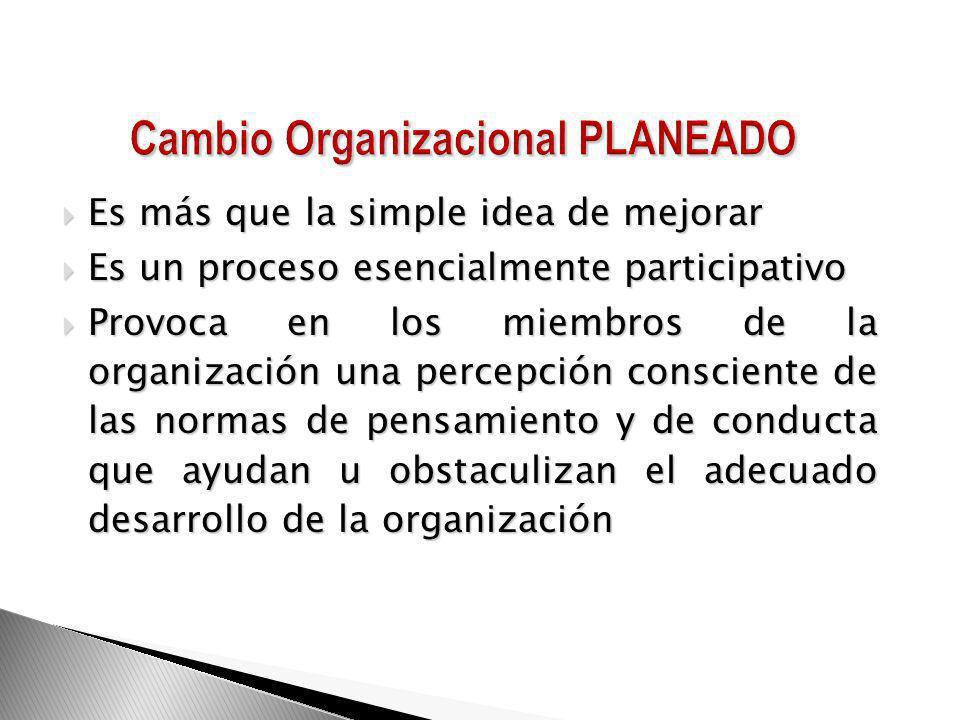 Cambio Organizacional PLANEADO