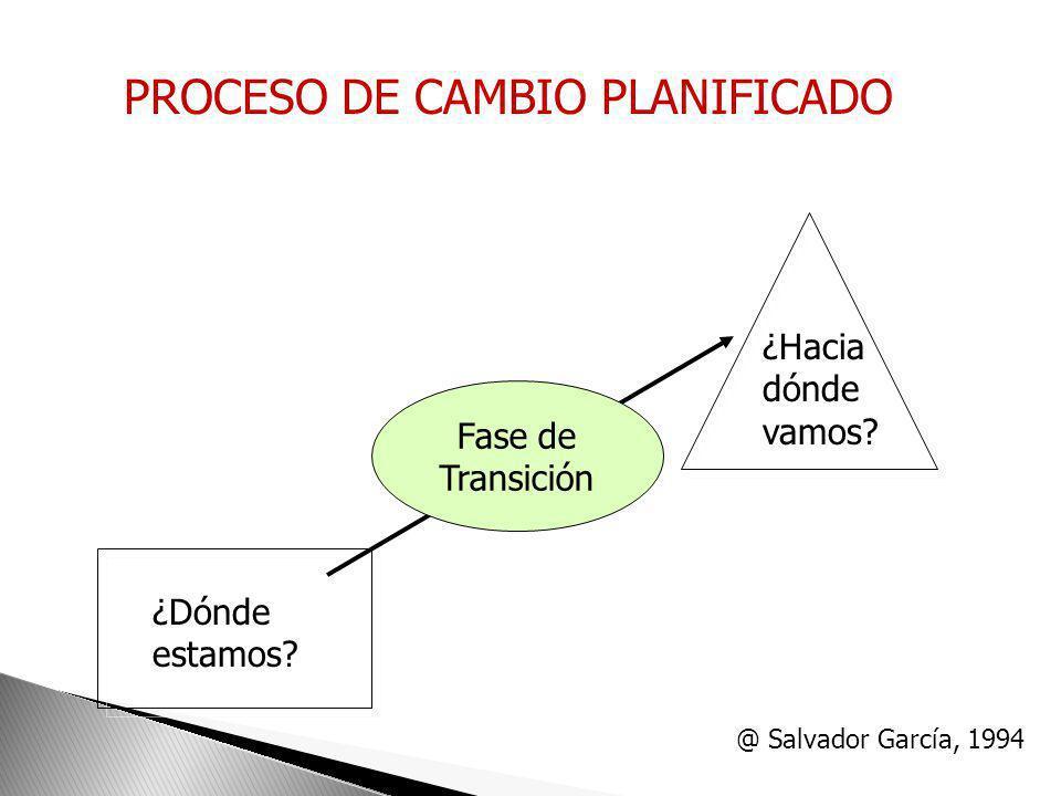 PROCESO DE CAMBIO PLANIFICADO