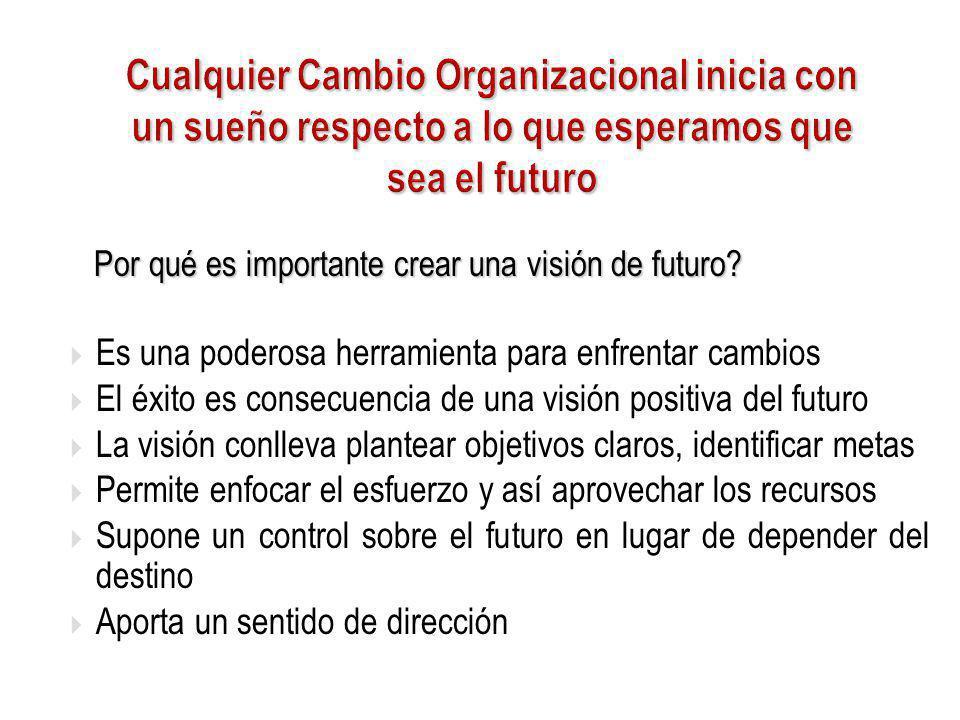 Cualquier Cambio Organizacional inicia con un sueño respecto a lo que esperamos que sea el futuro