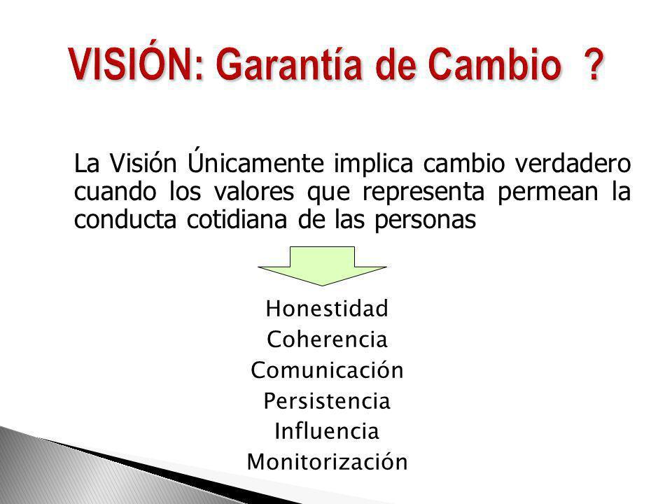 VISIÓN: Garantía de Cambio