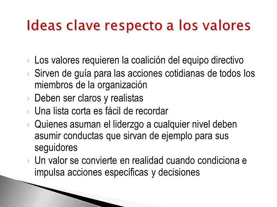 Ideas clave respecto a los valores