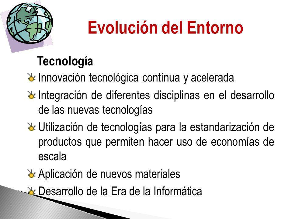 Evolución del Entorno Tecnología
