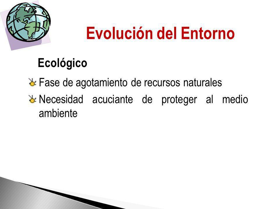 Evolución del Entorno Ecológico
