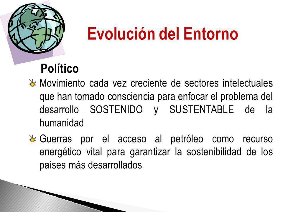 Evolución del Entorno Político