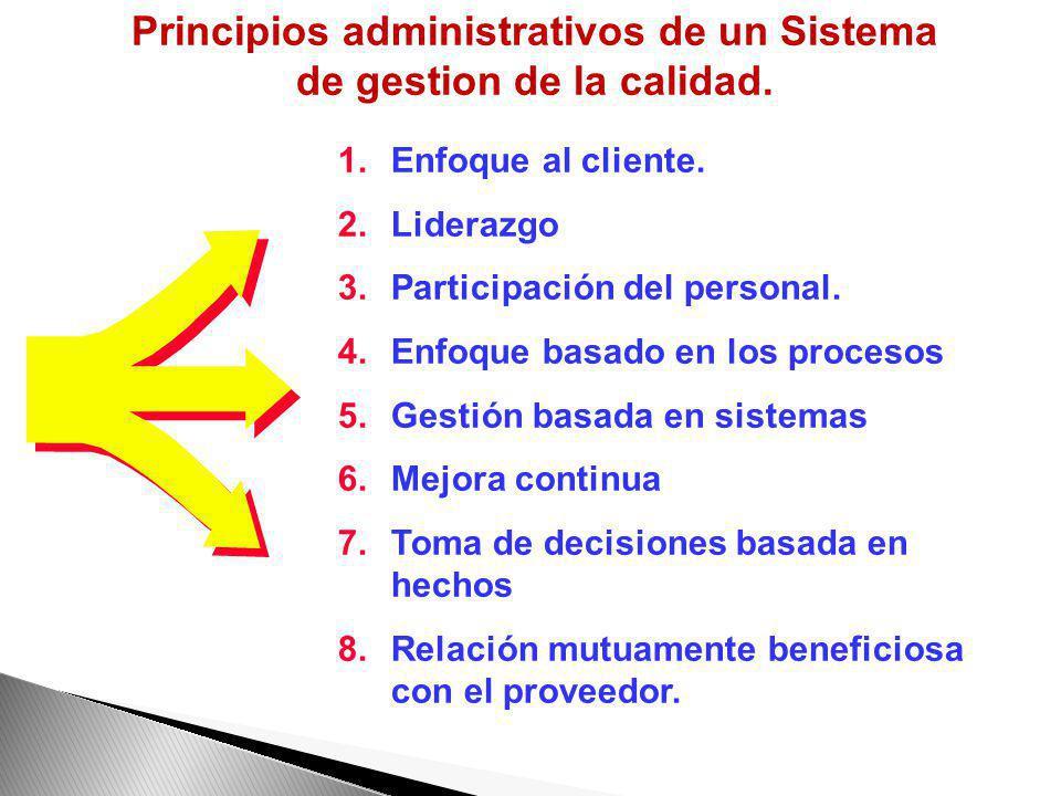 Principios administrativos de un Sistema de gestion de la calidad.