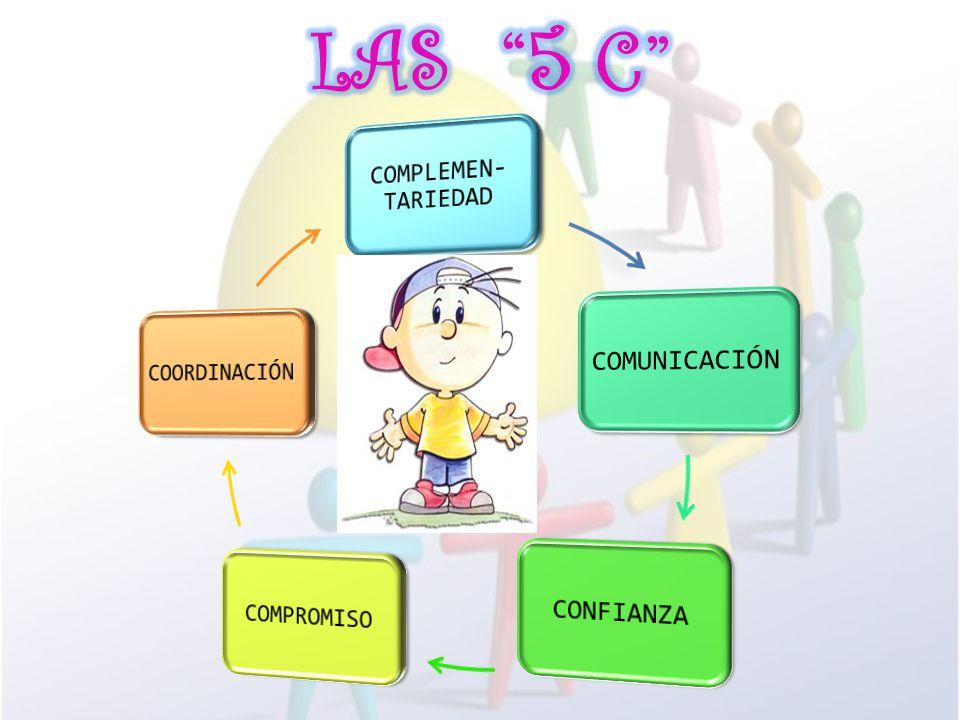 LAS 5 C COMPLEMEN-TARIEDAD COMUNICACIÓN COORDINACIÓN CONFIANZA