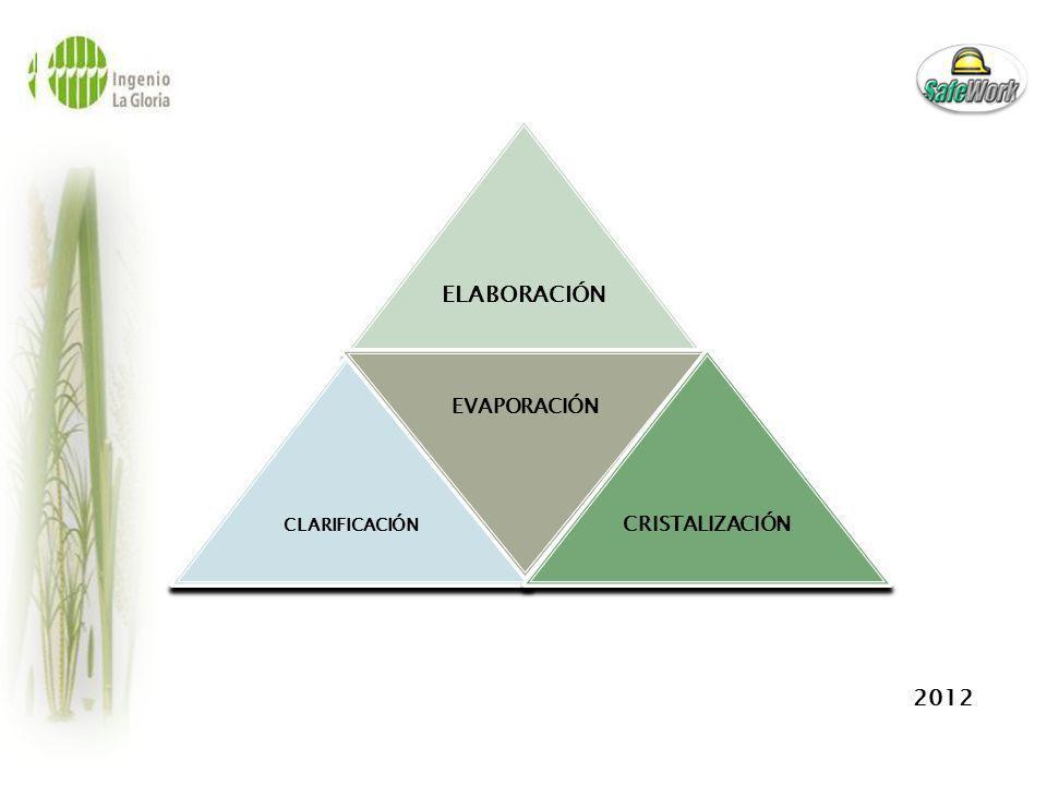 ELABORACIÓN CLARIFICACIÓN EVAPORACIÓN CRISTALIZACIÓN 2012