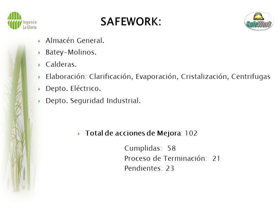 SAFEWORK: Almacén General. Batey-Molinos. Calderas.