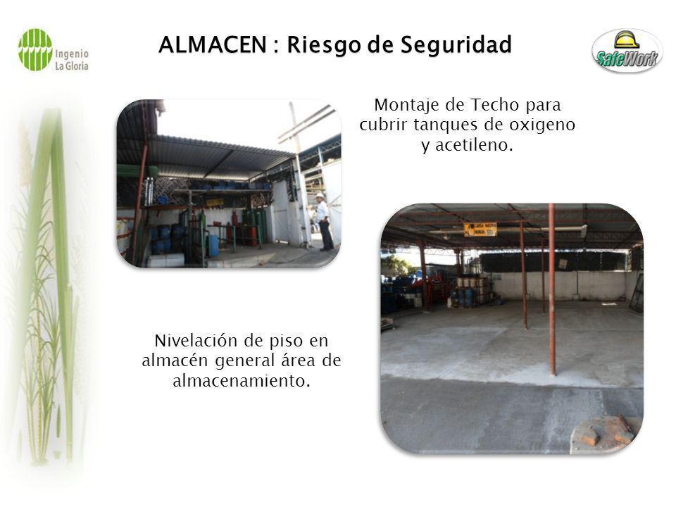 ALMACEN : Riesgo de Seguridad