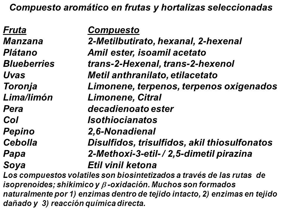 Compuesto aromático en frutas y hortalizas seleccionadas
