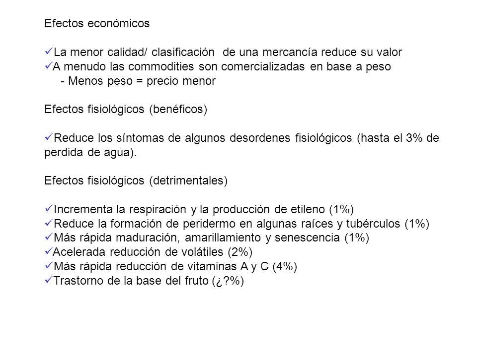 Efectos económicos La menor calidad/ clasificación de una mercancía reduce su valor. A menudo las commodities son comercializadas en base a peso.