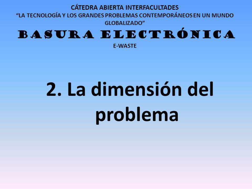 2. La dimensión del problema