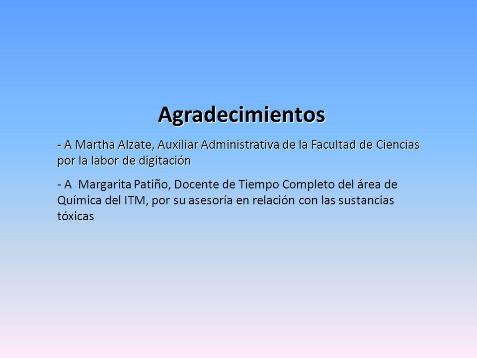 Agradecimientos - A Martha Alzate, Auxiliar Administrativa de la Facultad de Ciencias por la labor de digitación.