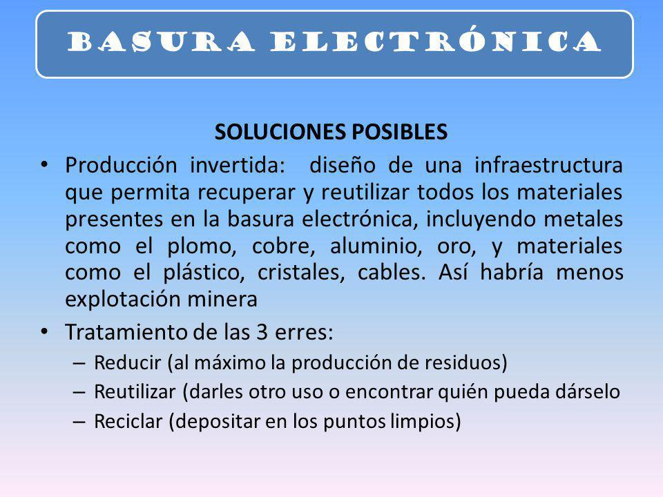 BASURA ELECTRÓNICA SOLUCIONES POSIBLES