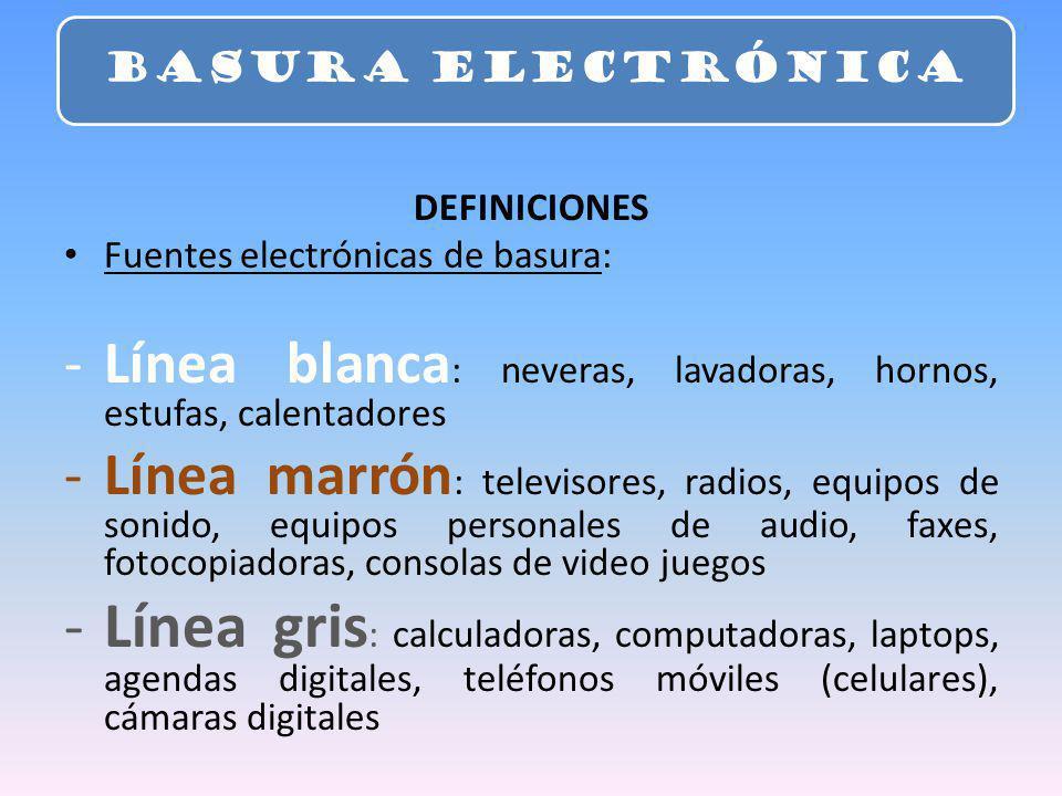 BASURA ELECTRÓNICA DEFINICIONES. Fuentes electrónicas de basura: Línea blanca: neveras, lavadoras, hornos, estufas, calentadores.