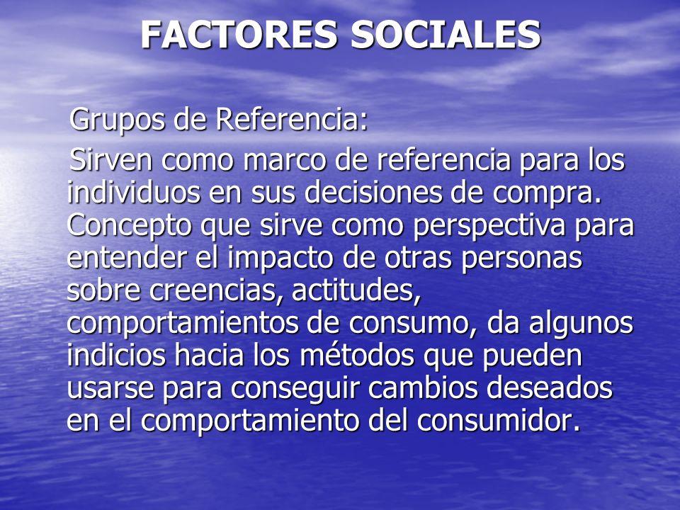 FACTORES SOCIALES Grupos de Referencia: