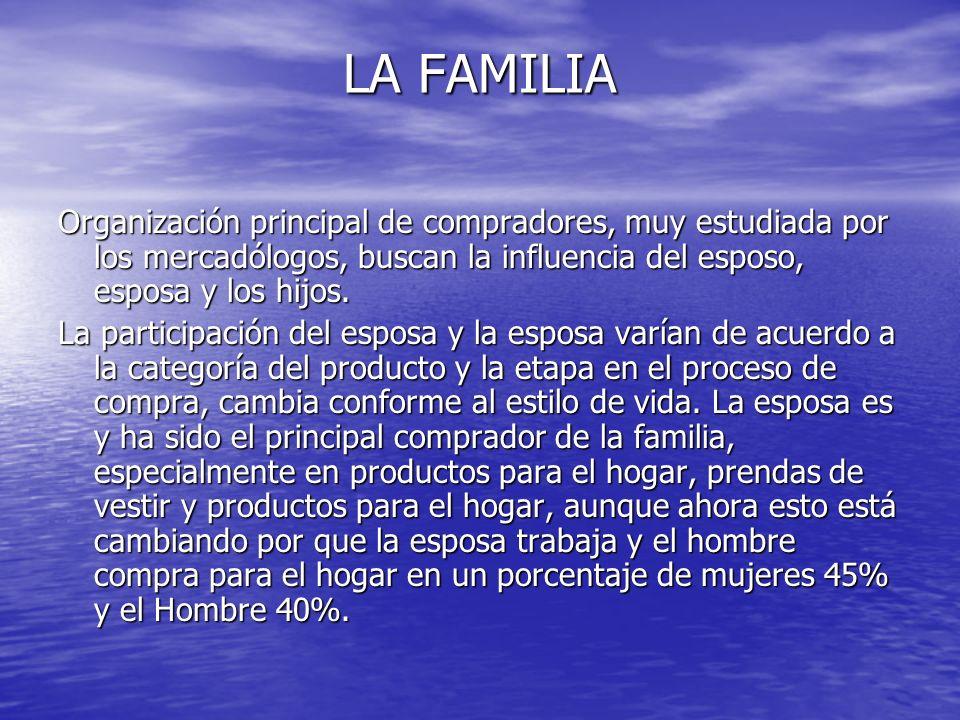 LA FAMILIAOrganización principal de compradores, muy estudiada por los mercadólogos, buscan la influencia del esposo, esposa y los hijos.