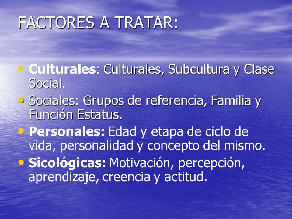 FACTORES A TRATAR: Culturales: Culturales, Subcultura y Clase Social.