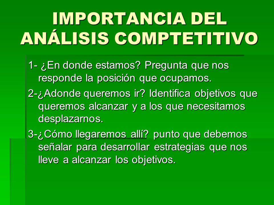 IMPORTANCIA DEL ANÁLISIS COMPTETITIVO